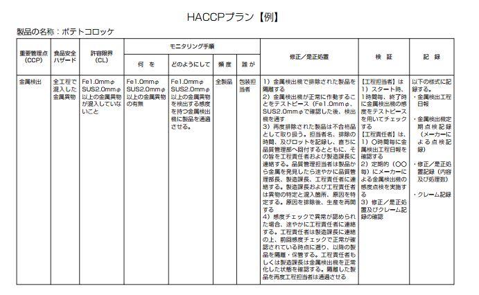 HACCPプラン