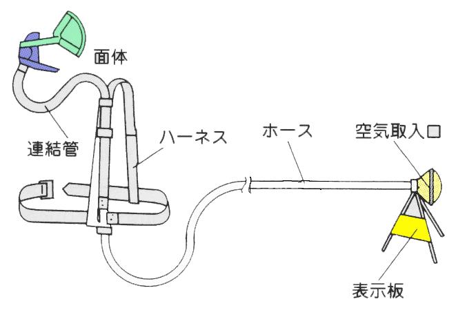 肺力吸引形ホースマスク