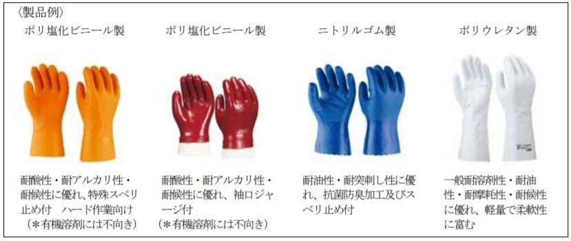 合成樹脂製手袋