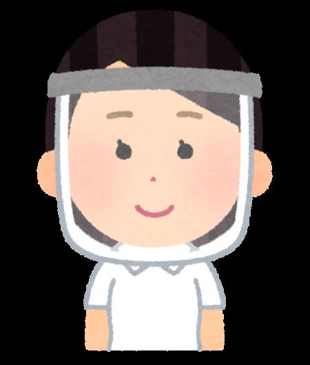 フェイスシールド、顔面用保護具