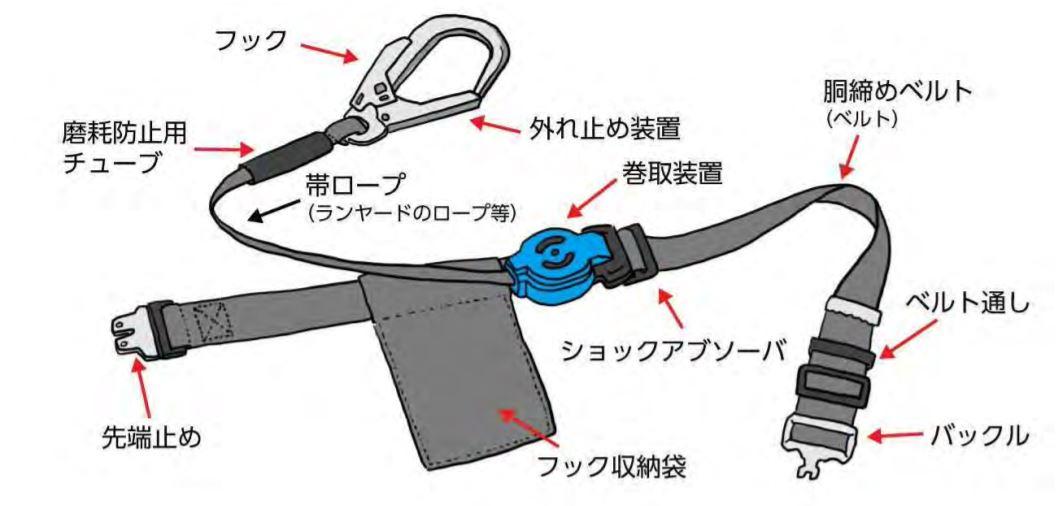 安全帯 胴ベルト式 構造