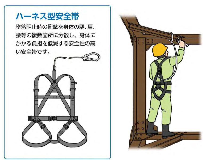 フルハーネス式安全帯