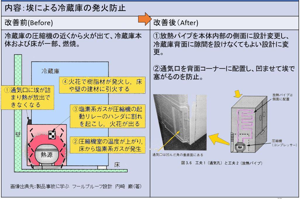 埃による冷蔵庫の発火防止