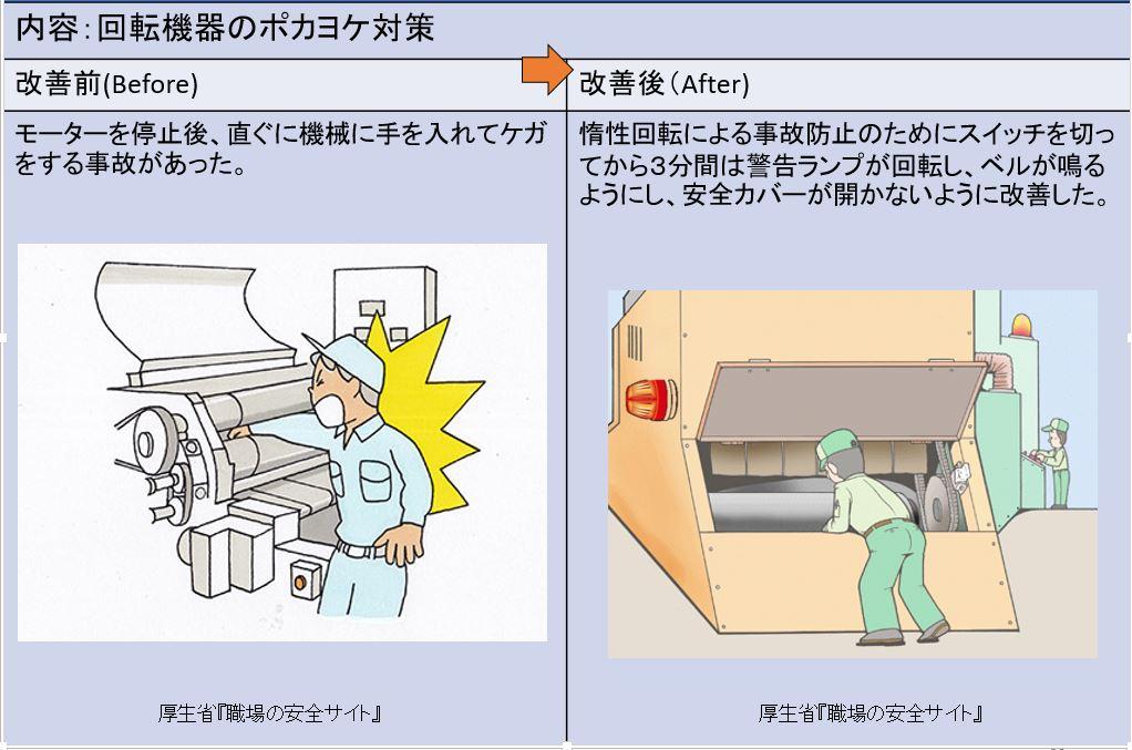回転機器のポカヨケ対策